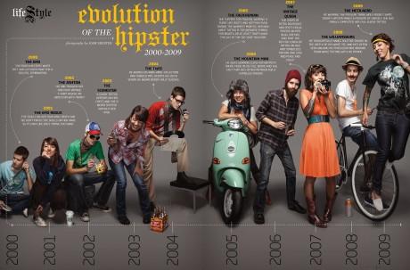 evolution-hipster